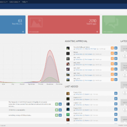 dg-admin-dashboard